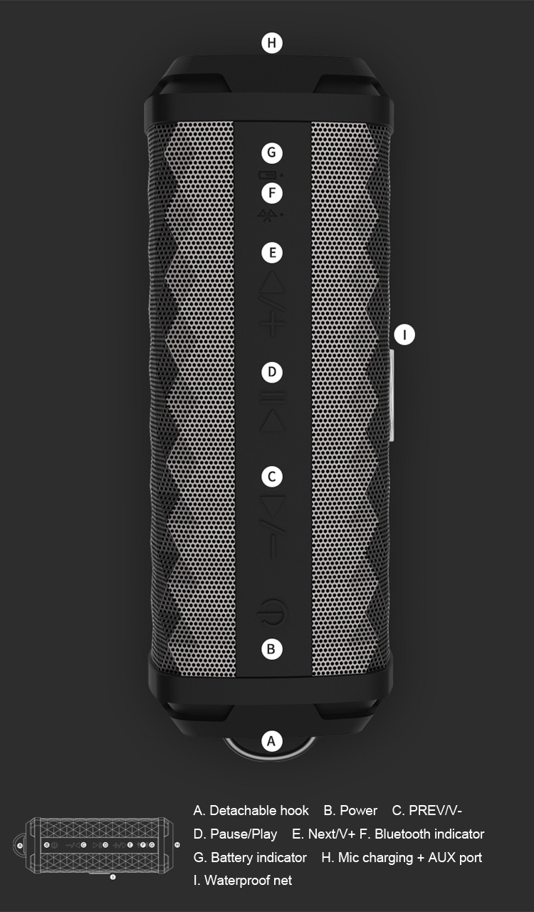 Remax M12 Ipx7 Waterproof Wireless Bluetooth Speaker Support Aux In Type Rb M23 Series Grey 1 X